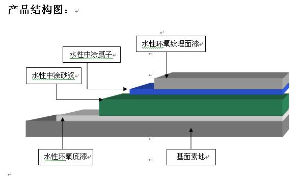 SL-E-3環氧樹脂拉毛紋理地坪.png
