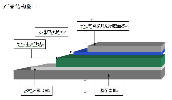SL-E-4微珠超耐磨地坪.png