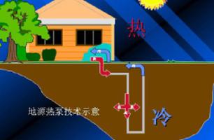 关于地源热泵