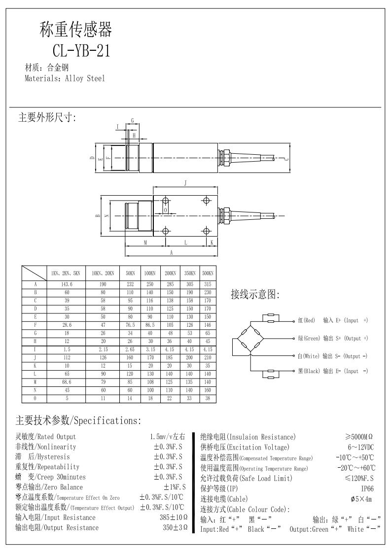 -21 张力传感器.jpg